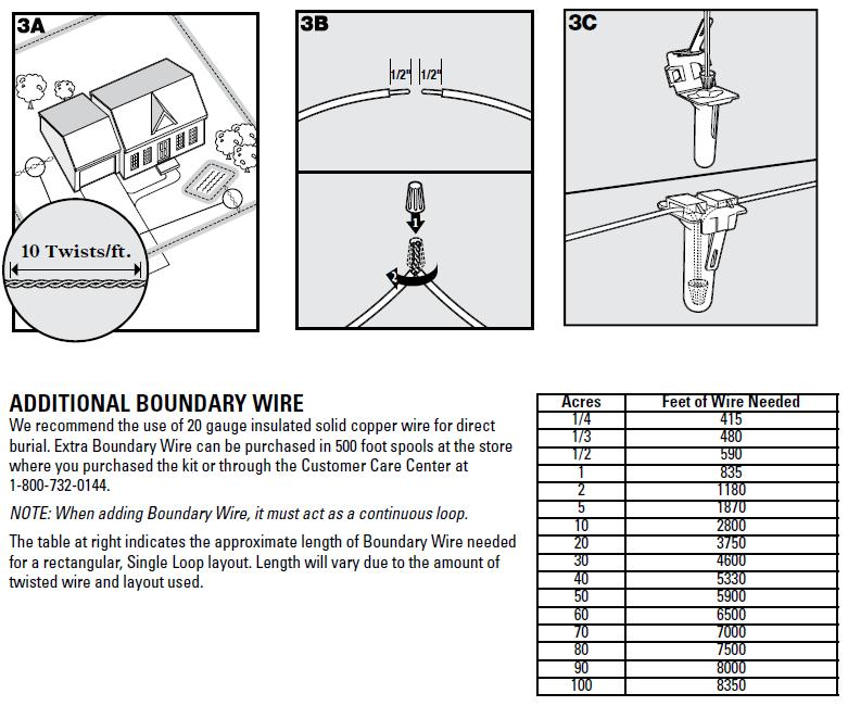 In-Ground Step 3: Position the boundary wire - SportDOG® New Zealand