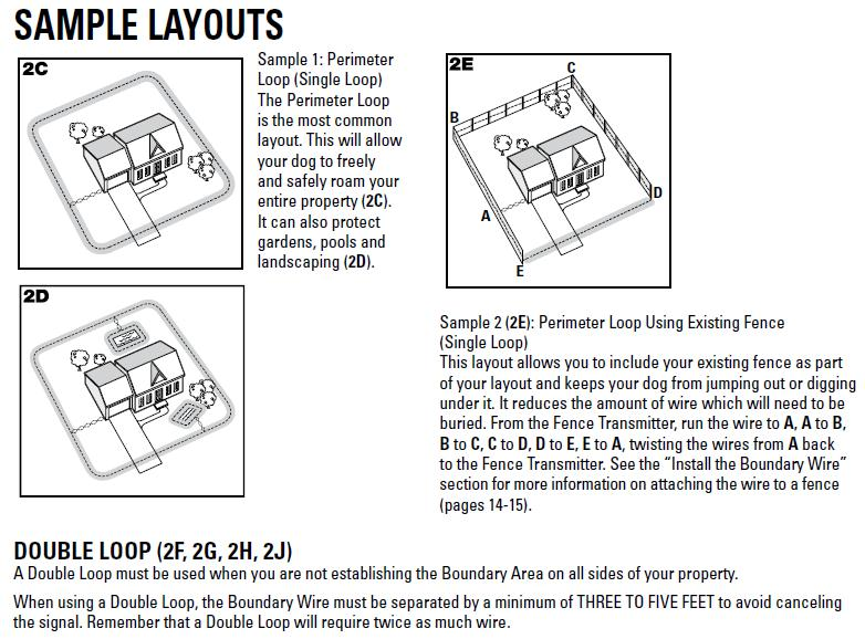 sample_layouts_2c e in ground step 2 lay out the boundary wire sportdog® new zealand