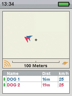 MULTI-DOG TRACKING